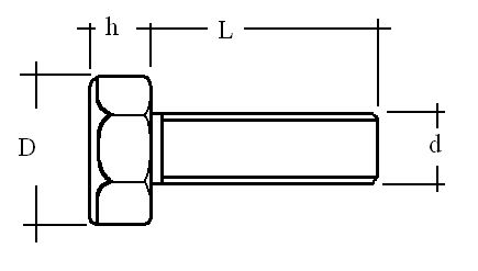 dimensiones de tornillo: